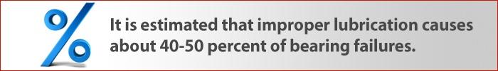 40-50% of berings fail